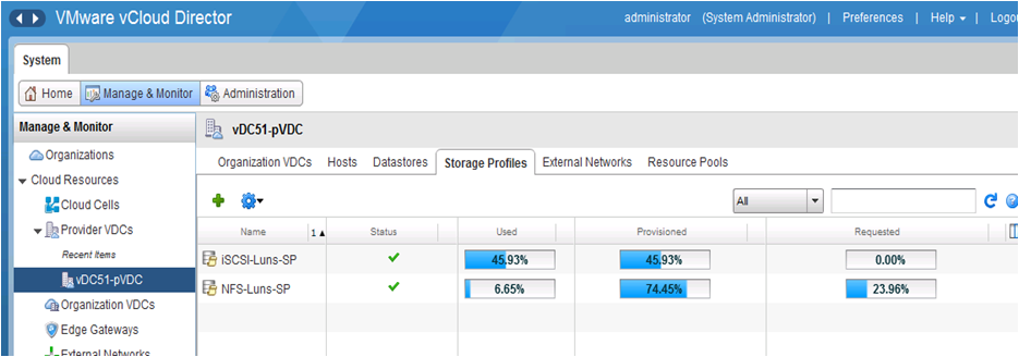 Profile Driven Storage with vCloud Director