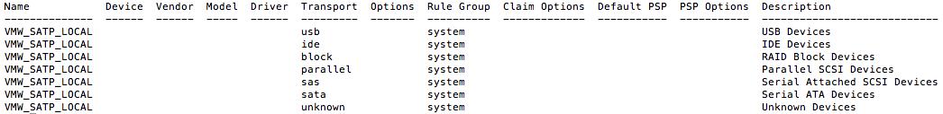 satp rule list
