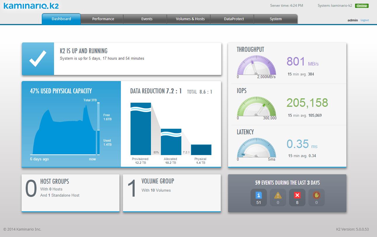 K2 GUI dashboard