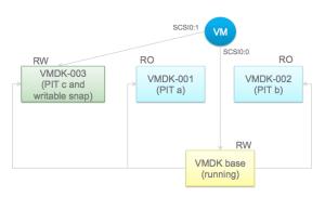 VVOL VSS Step 2