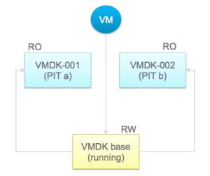 VVol VSS 1