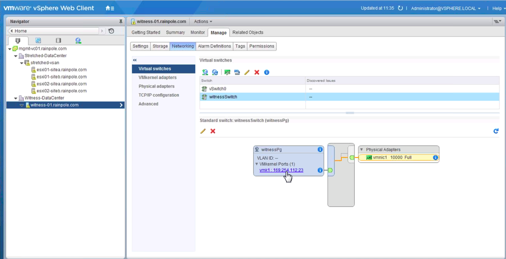 VSAN witness network