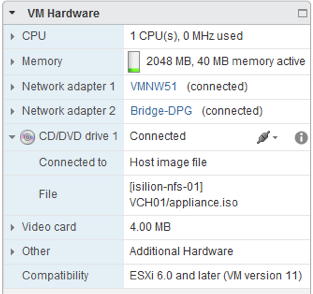 VCH hardware