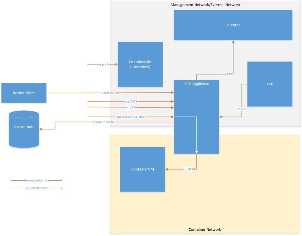 vic-network_diagram